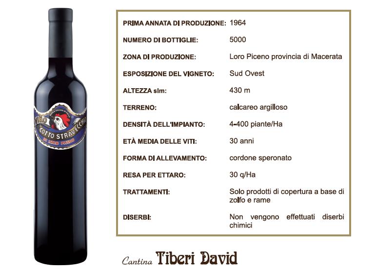 vino cotto tiberi david